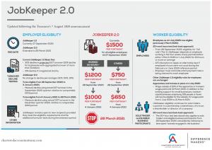 Jobkeeper 2.1